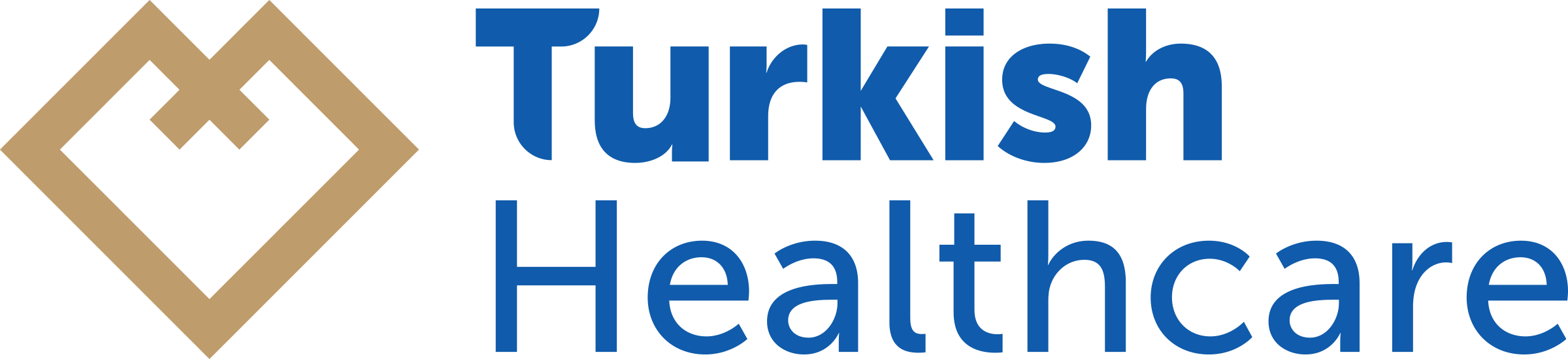 Turkish Healthcare - Dental products, pharmacy and medical equipments